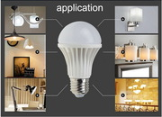 LED bulbs at best wholesale prices