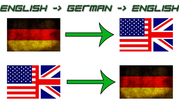 English German Translation Services