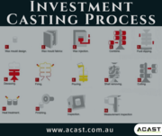 Get Superior Products by Investment Casting Process