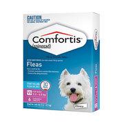 Comfortis: Parasite Treatment for Pets