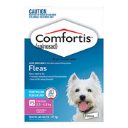 Buy Comfortis Chewables Tablets For Dogs Pink | DiscountPetCare